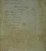 Списки купцов, мещан, маклеров и нотариусов, занимающих места в торговых рядах и линиях г. Кострома часть 1