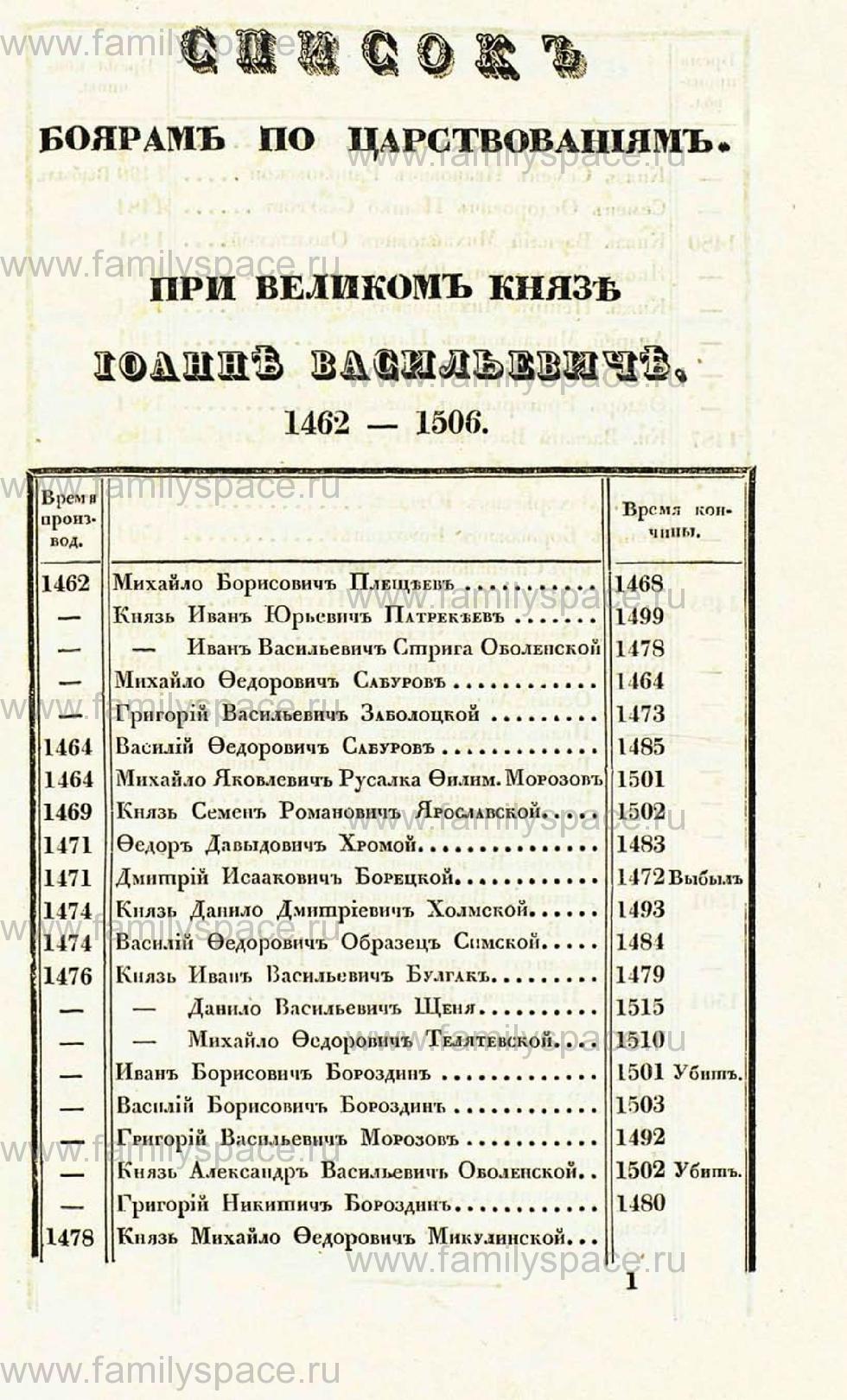 Поиск по фамилии - Списки боярам, окольничим и думным дворянам с 1408 года, страница 1