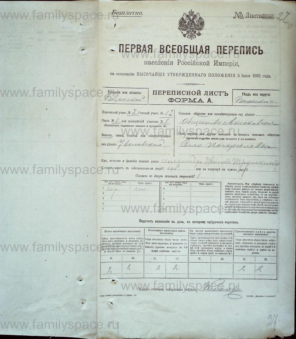 Поиск по фамилии - Первая всеобщая перепись населения Российской империи 1897 года, Рязанская губерния, Ряжский уезд, страница 1861