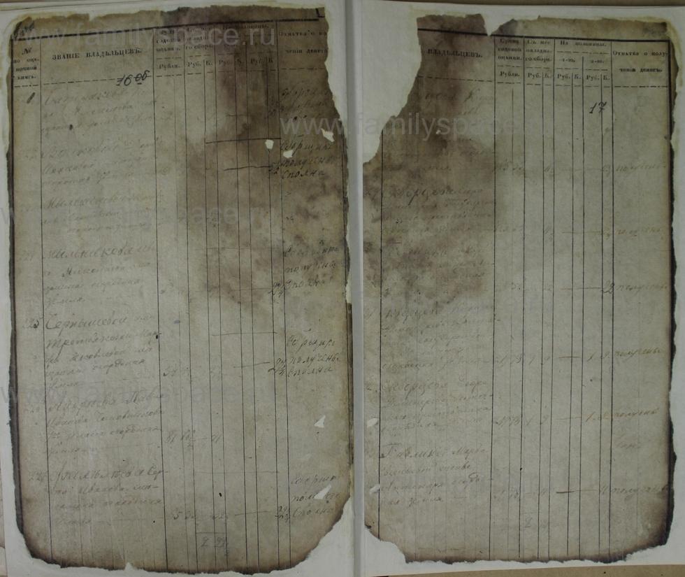 Поиск по фамилии - Ведомости оценки недвижимых имуществ г. Кострома 1853г, страница 17