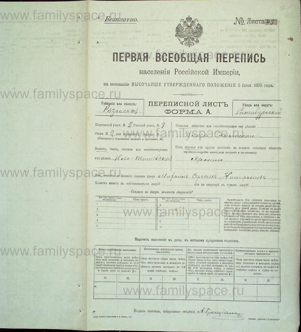 Поиск по фамилии - Первая всеобщая перепись населения Российской империи 1897 года, Рязанская губерния, Раненбургский уезд, страница 17