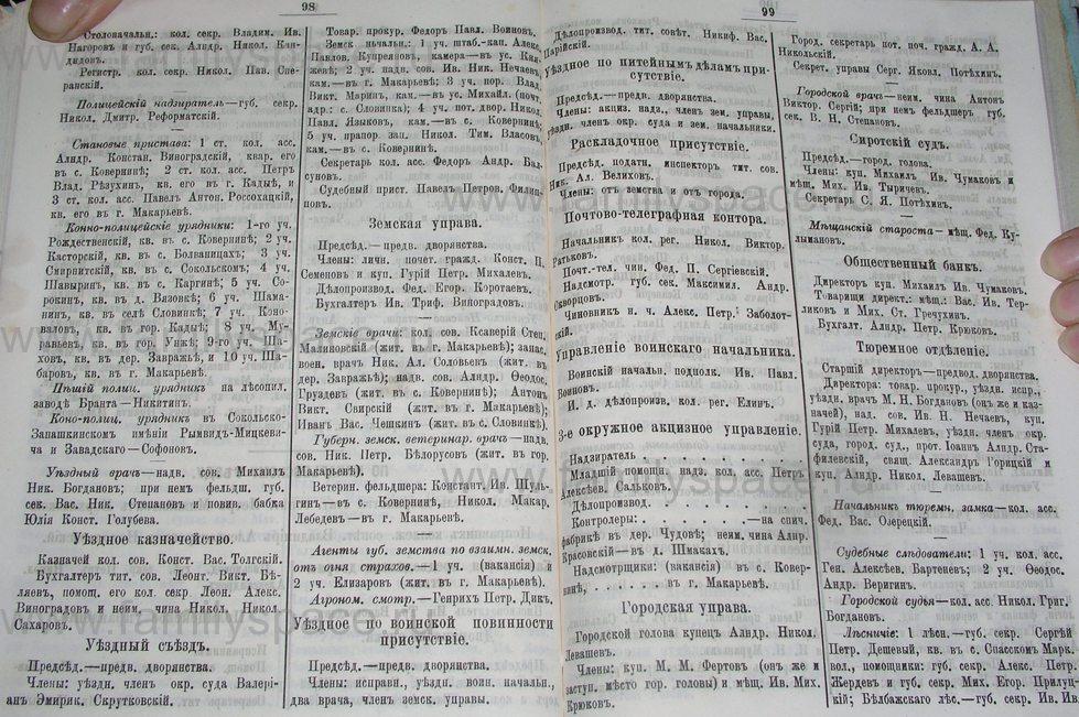 Поиск по фамилии - Костромской календарь на 1900 г. , страница 55
