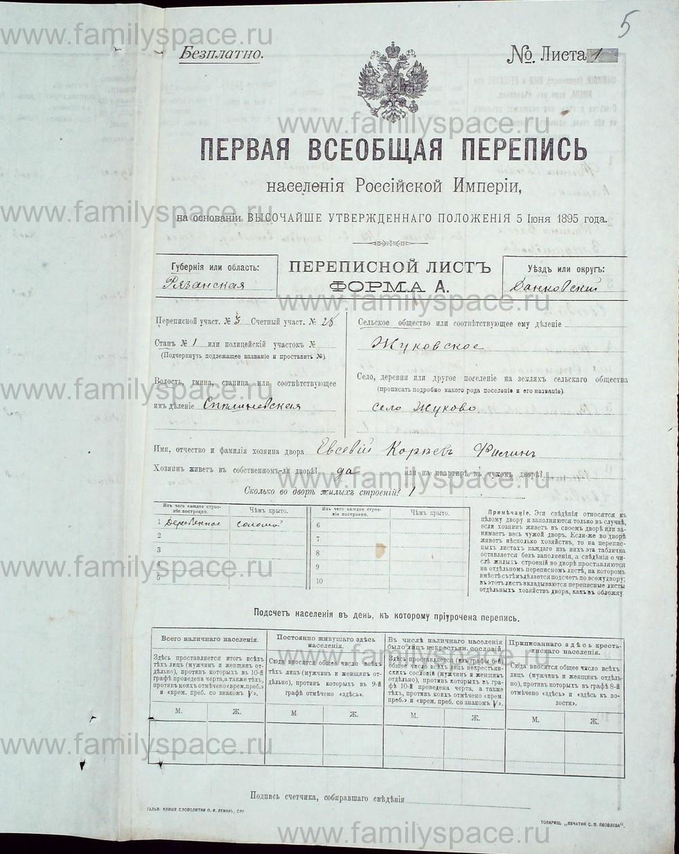Поиск по фамилии - Первая всеобщая перепись населения Российской империи 1897 года, Рязанская губерния, Данковский уезд, страница 2194