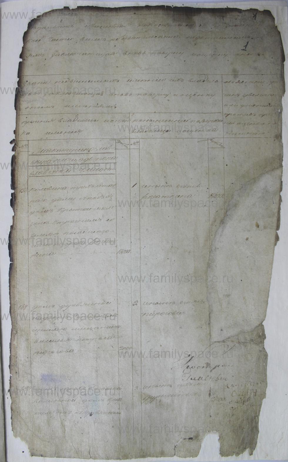 Поиск по фамилии - Ведомости оценки недвижимых имуществ г. Кострома 1828г, страница 1