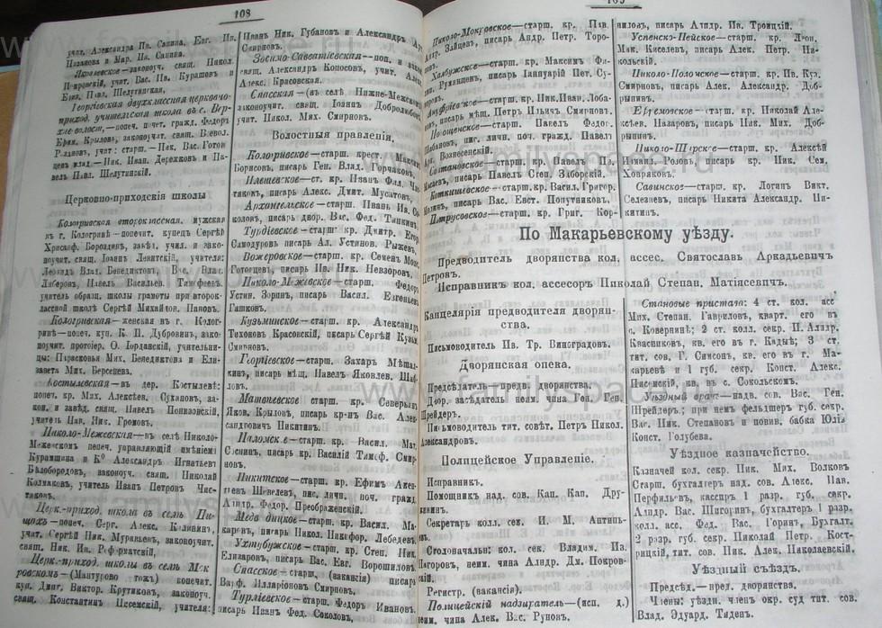 Поиск по фамилии - Костромской календарь на 1907 г. , страница 55