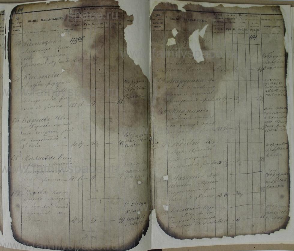 Поиск по фамилии - Ведомости оценки недвижимых имуществ г. Кострома 1853г, страница 44