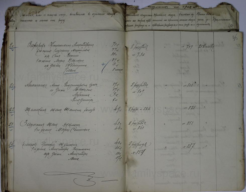 Поиск по фамилии - Ведомости о числе и составе купеческих семей г. Кострома и г. Кинешма, страница 35