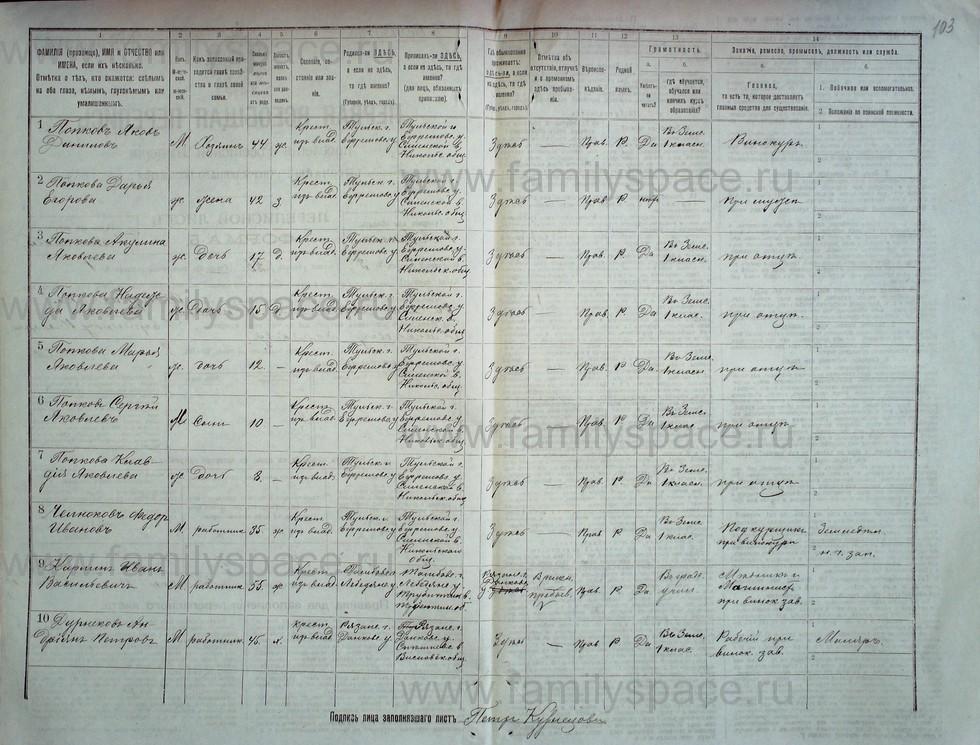 Поиск по фамилии - Первая всеобщая перепись населения Российской империи 1897 года, Рязанская губерния, Данковский уезд, страница 2401