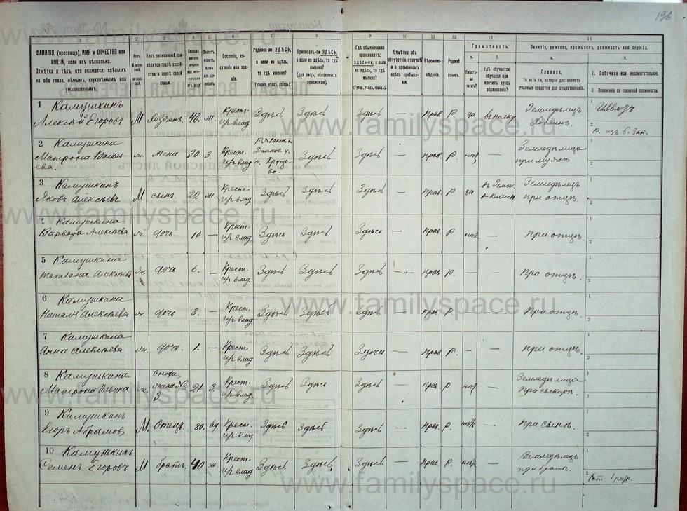Поиск по фамилии - Первая всеобщая перепись населения Российской империи 1897 года, Рязанская губерния, Данковский уезд, страница 1601