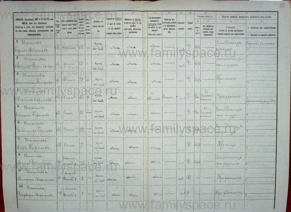 Поиск по фамилии - Первая всеобщая перепись населения Российской империи 1897 года, Рязанская губерния, Данковский уезд, страница 756