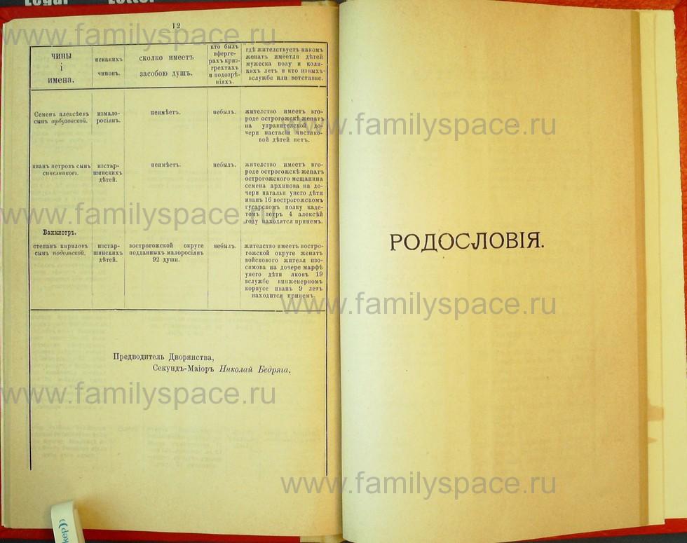 Поиск по фамилии - Статьи по генеалогии и истории дворянства, 1898, страница 2012