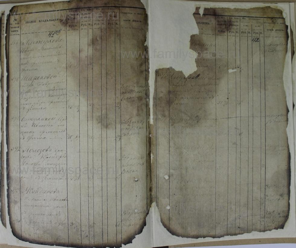 Поиск по фамилии - Ведомости оценки недвижимых имуществ г. Кострома 1853г, страница 42