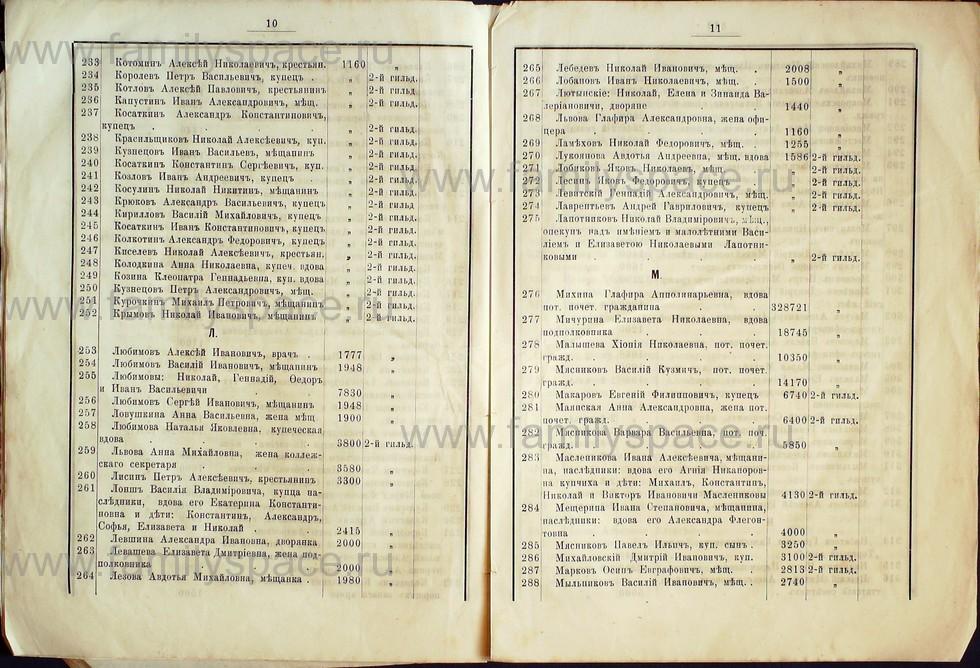 Поиск по фамилии - Список лиц, занимающих квартиры в домах частных владельцев г. Кострома 1895 г, страница 16