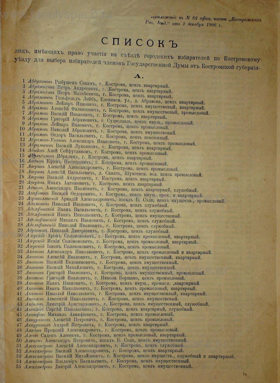 Поиск по фамилии - Список лиц, имеющих право участия на съезде городских избирателей по Костромскому уезду 1906г, страница 1