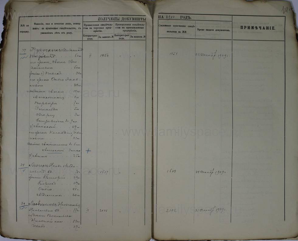 Поиск по фамилии - Ведомости о числе и составе купеческих семей г. Кострома и г. Кинешма, страница 14