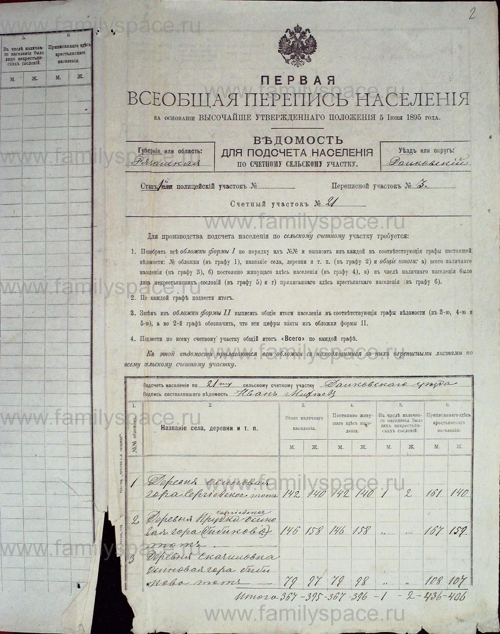 Поиск по фамилии - Первая всеобщая перепись населения Российской империи 1897 года, Рязанская губерния, Данковский уезд, страница 1