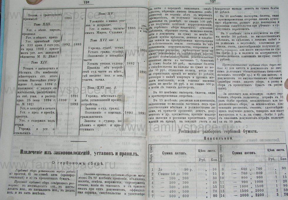 Поиск по фамилии - Костромской календарь на 1895 г. , страница 64