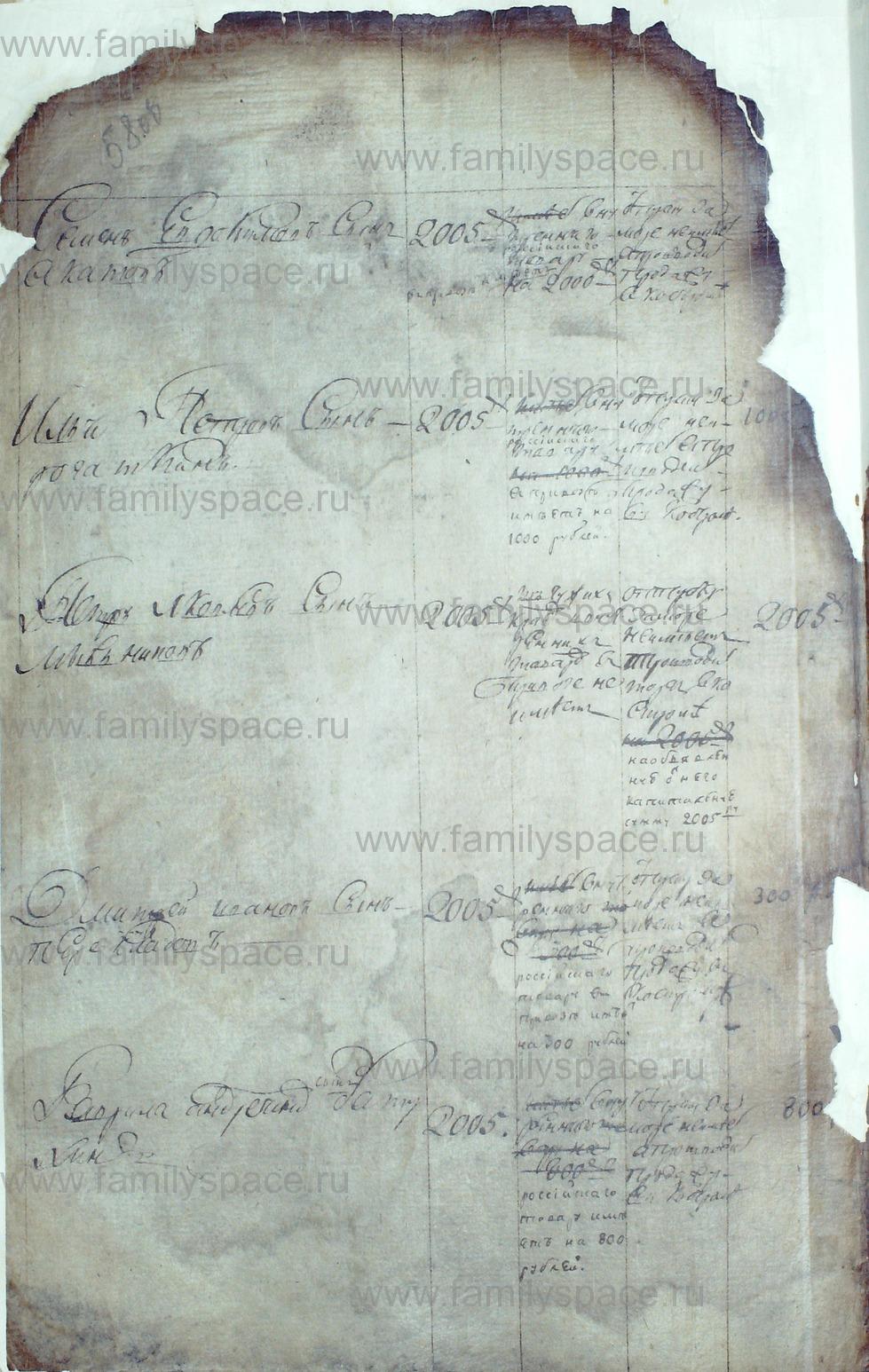 Поиск по фамилии - Сведения о купцах г. Кострома и их капиталах, страница 67