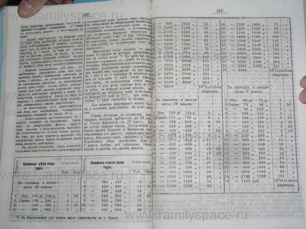 Поиск по фамилии - Костромской календарь на 1895 г. , страница 66