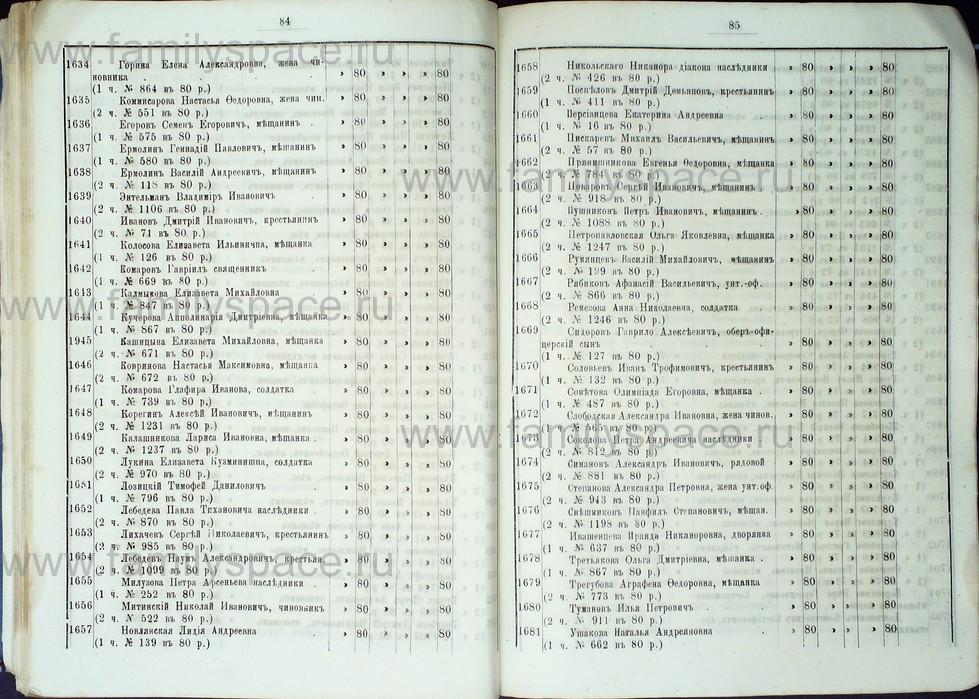 Поиск по фамилии - Список лиц, имеющих право голоса на выборах в гласные Костромской городской думы с 1887 по 1891 г , страница 51