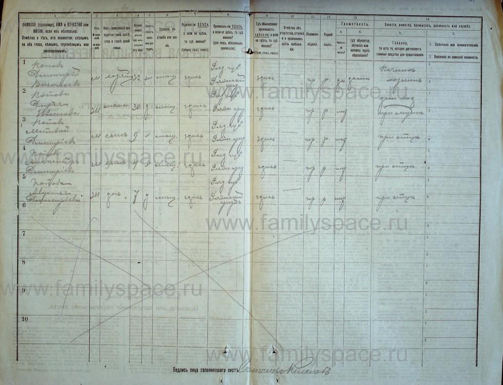 Поиск по фамилии - Первая всеобщая перепись населения Российской империи 1897 года, Рязанская губерния, Ряжский уезд, страница 1304
