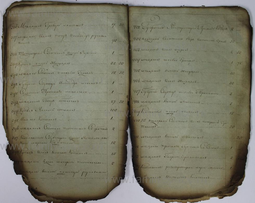 Поиск по фамилии - Списки недоимщиков г. Кострома., страница 41