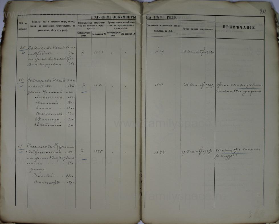 Поиск по фамилии - Ведомости о числе и составе купеческих семей г. Кострома и г. Кинешма, страница 20