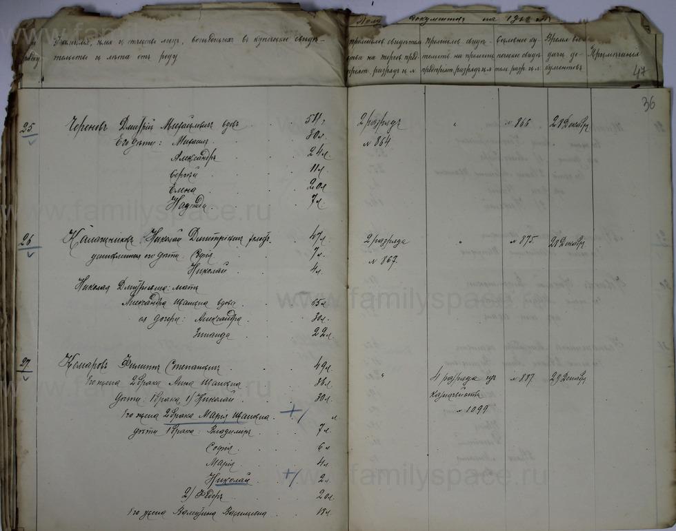 Поиск по фамилии - Ведомости о числе и составе купеческих семей г. Кострома и г. Кинешма, страница 36