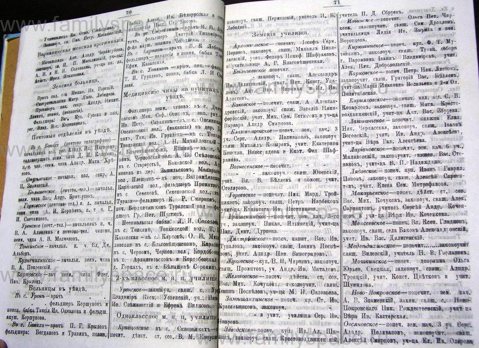 Поиск по фамилии - Костромской календарь на 1907 г. , страница 36