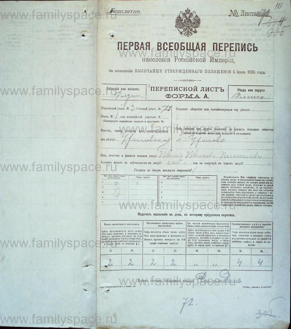 Поиск по фамилии - Первая всеобщая перепись населения Российской империи 1897 года, Рязанская губерния, Ряжский уезд, страница 870