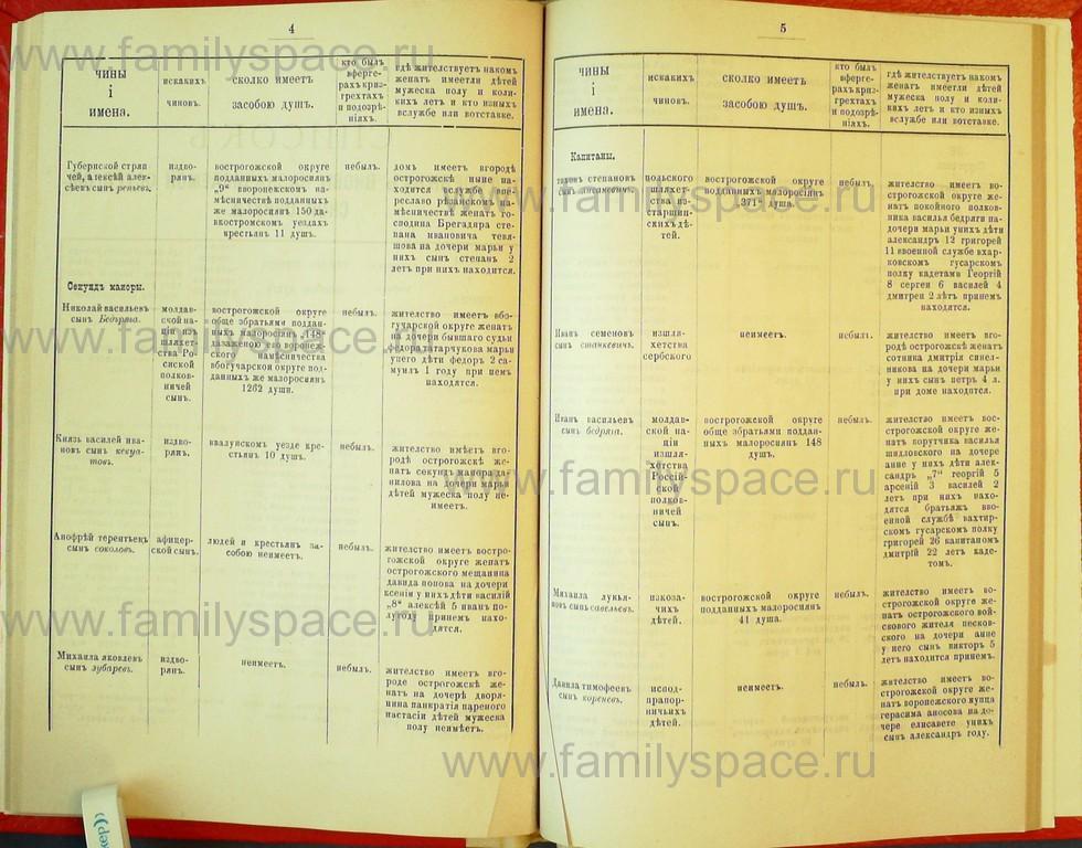 Поиск по фамилии - Статьи по генеалогии и истории дворянства, 1898, страница 2004