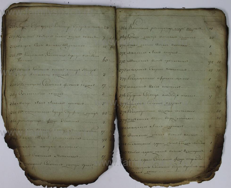 Поиск по фамилии - Списки недоимщиков г. Кострома., страница 40