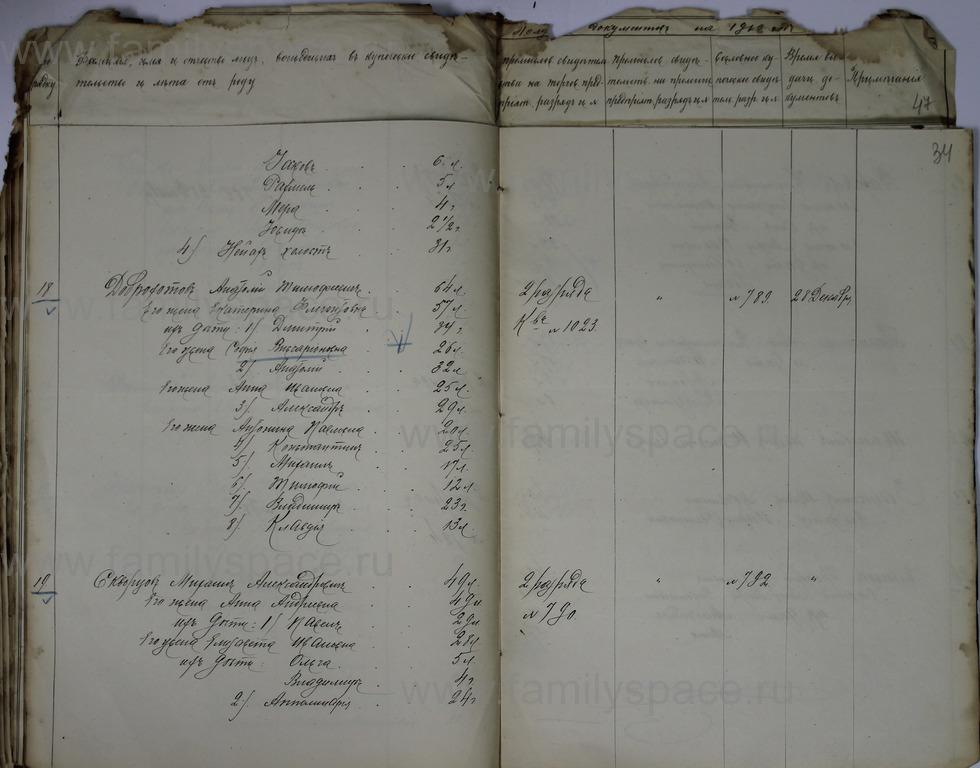 Поиск по фамилии - Ведомости о числе и составе купеческих семей г. Кострома и г. Кинешма, страница 34