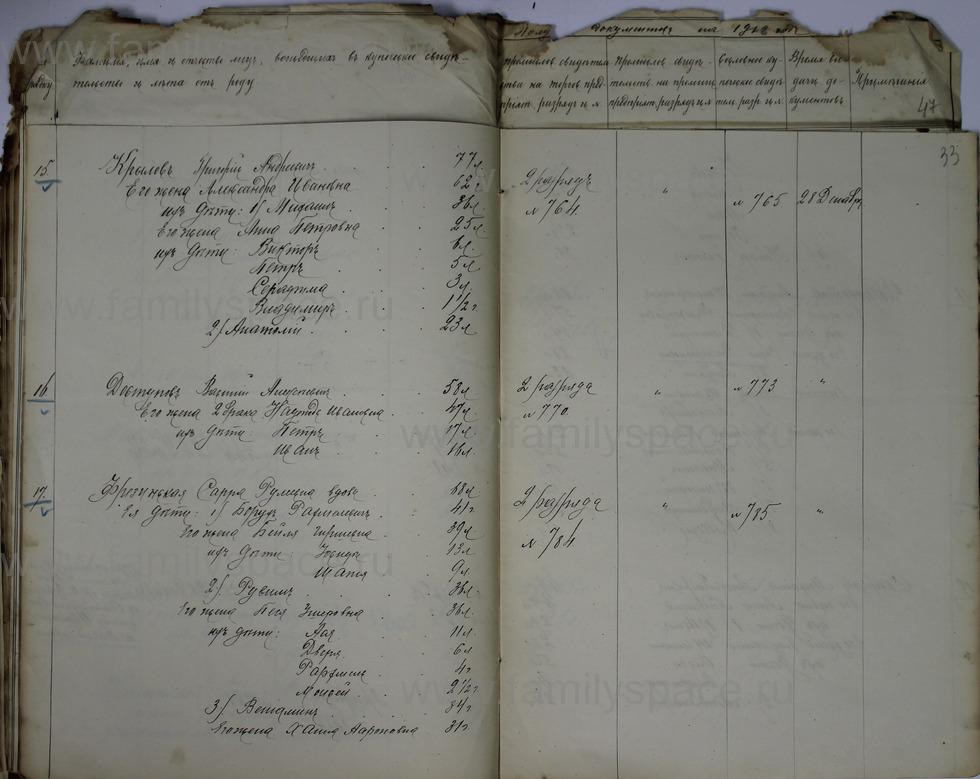Поиск по фамилии - Ведомости о числе и составе купеческих семей г. Кострома и г. Кинешма, страница 33