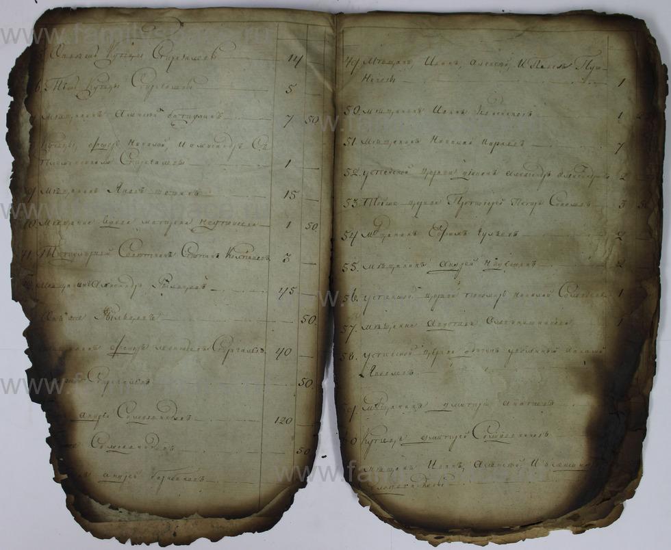 Поиск по фамилии - Списки недоимщиков г. Кострома., страница 4