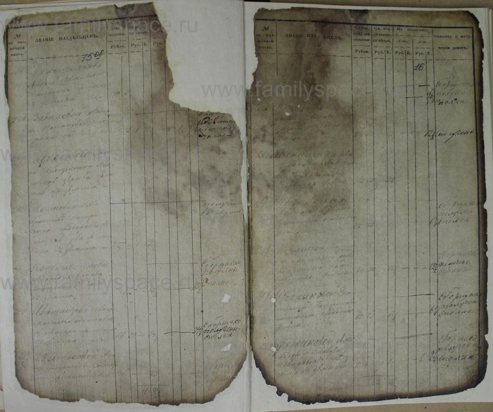 Поиск по фамилии - Ведомости оценки недвижимых имуществ г. Кострома 1853г, страница 16