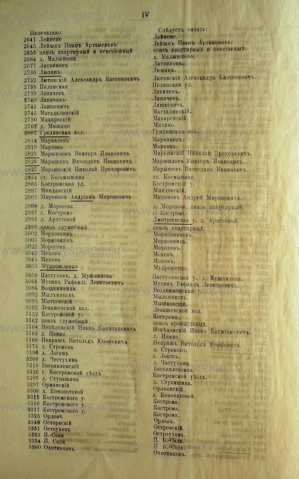 Поиск по фамилии - Список лиц, имеющих право участия на съезде городских избирателей по Костромскому уезду 1906г, страница 45