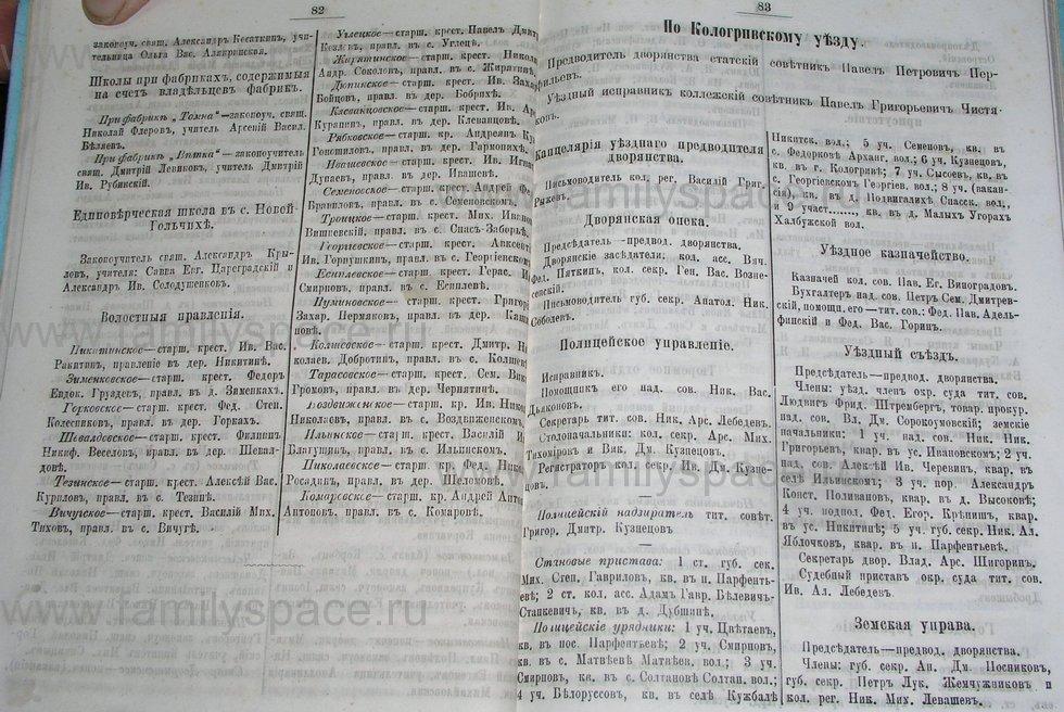 Поиск по фамилии - Костромской календарь на 1895 г. , страница 42