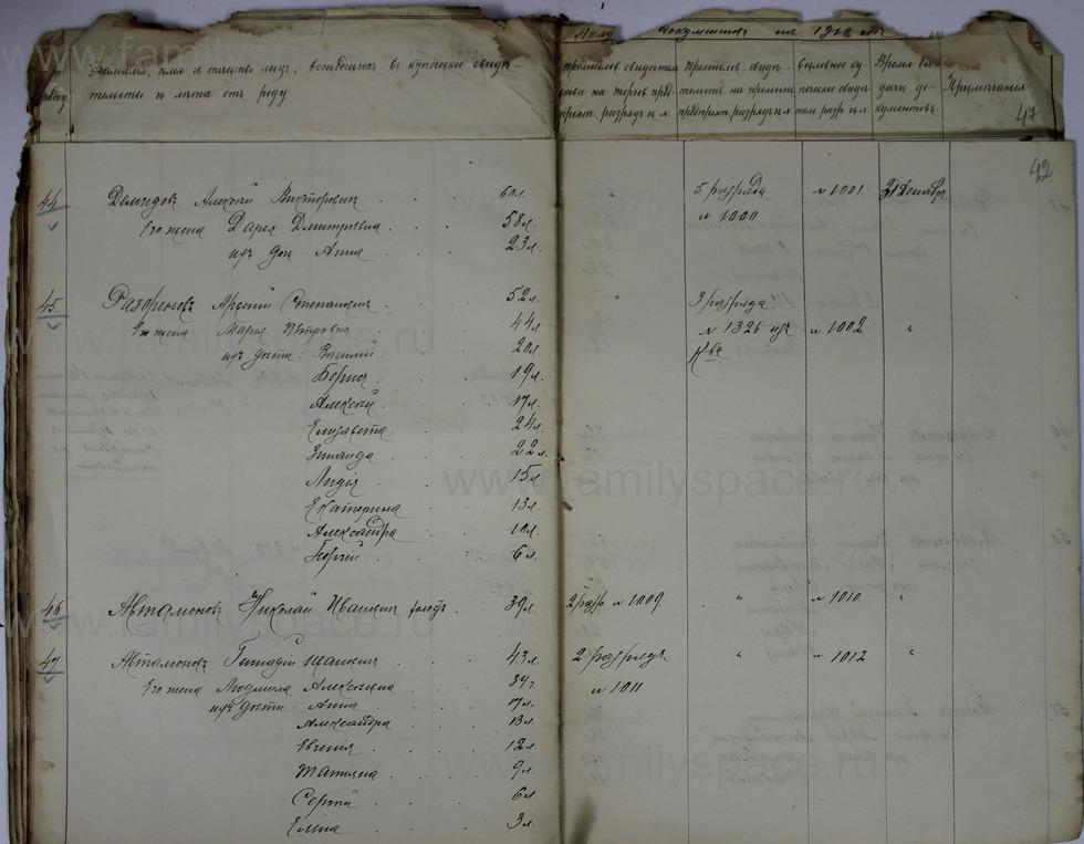 Поиск по фамилии - Ведомости о числе и составе купеческих семей г. Кострома и г. Кинешма, страница 42