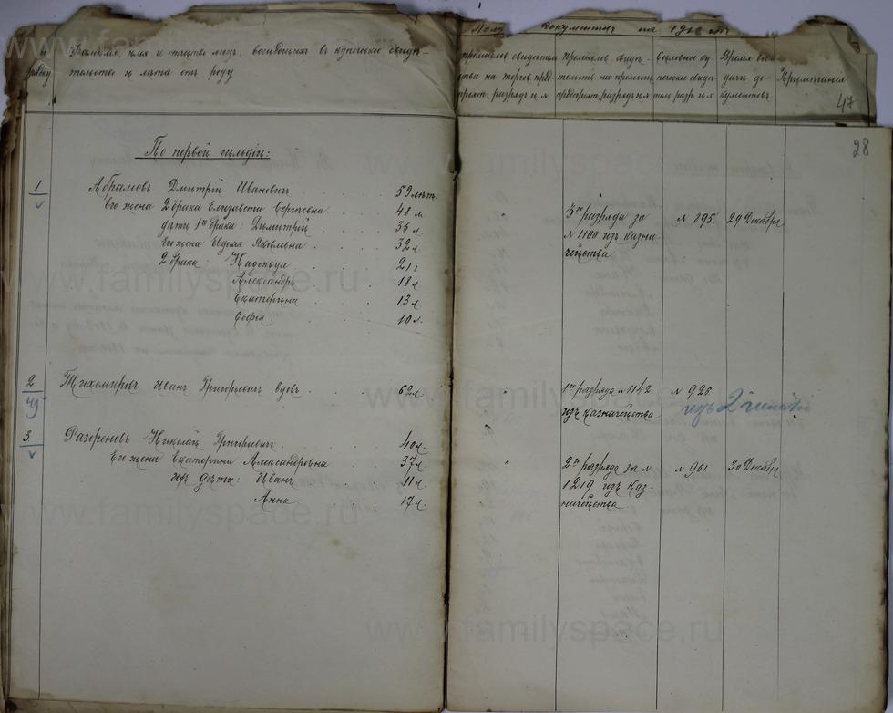 Поиск по фамилии - Ведомости о числе и составе купеческих семей г. Кострома и г. Кинешма, страница 28