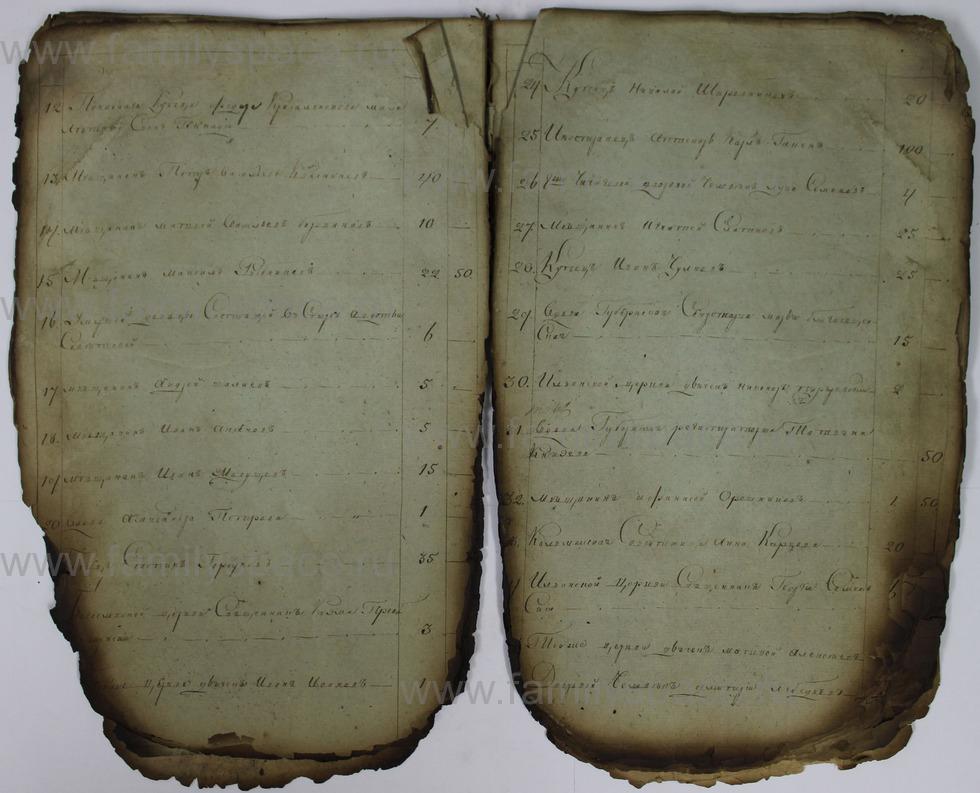 Поиск по фамилии - Списки недоимщиков г. Кострома., страница 29