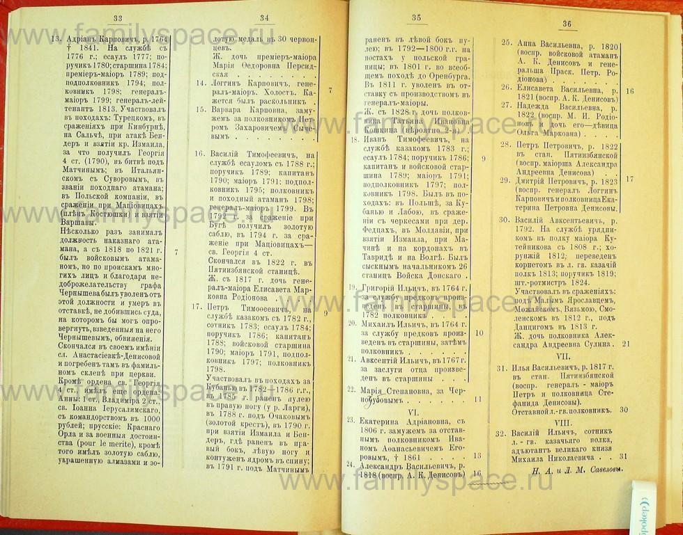 Поиск по фамилии - Статьи по генеалогии и истории дворянства, 1898, страница 3033