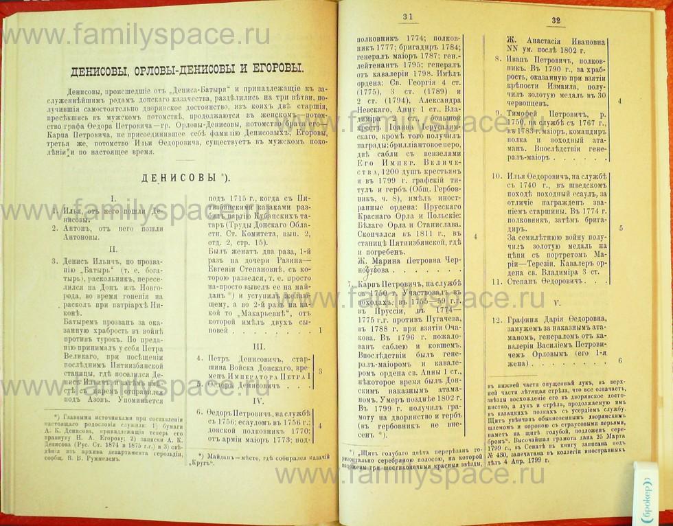 Поиск по фамилии - Статьи по генеалогии и истории дворянства, 1898, страница 3029