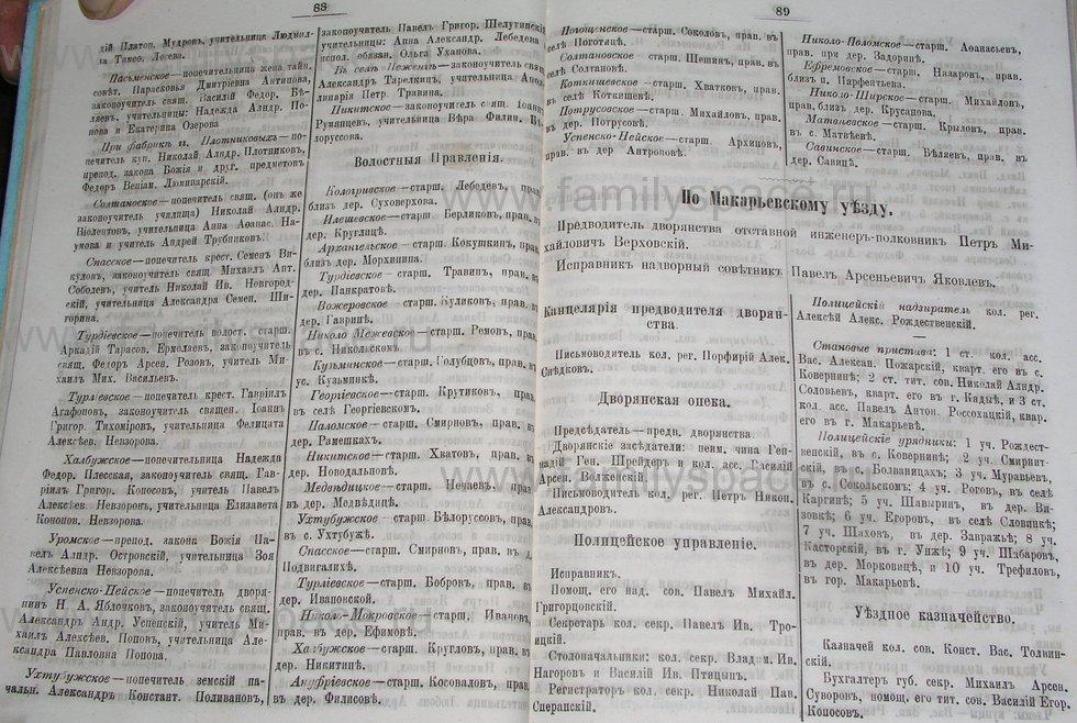 Поиск по фамилии - Костромской календарь на 1895 г. , страница 45