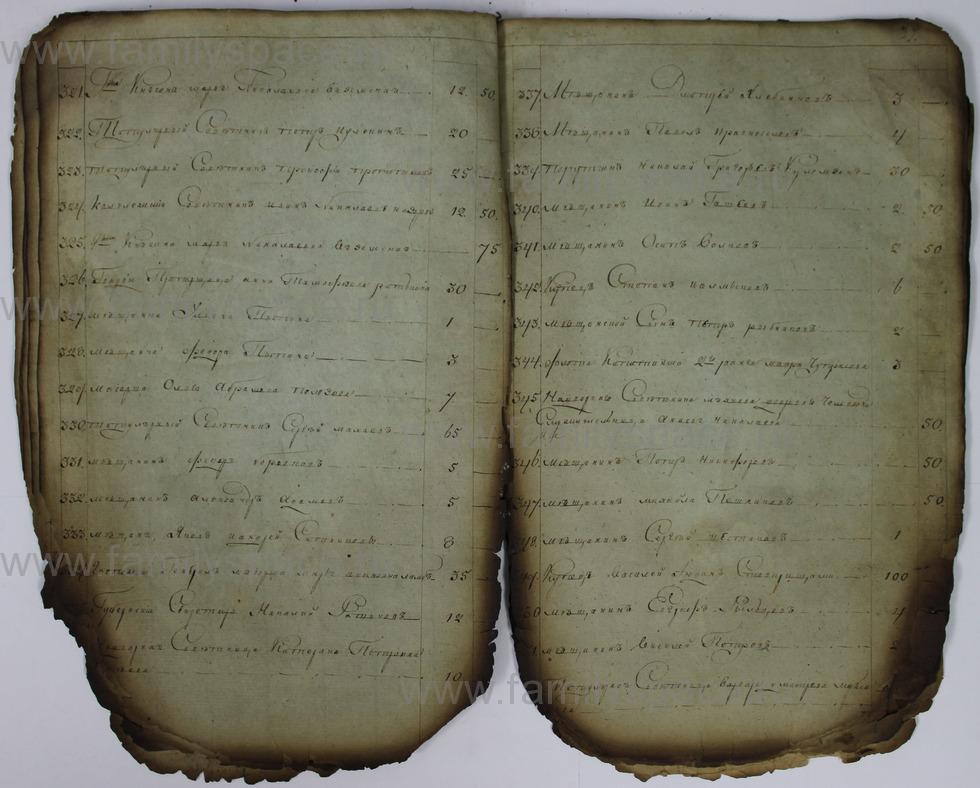 Поиск по фамилии - Списки недоимщиков г. Кострома., страница 39