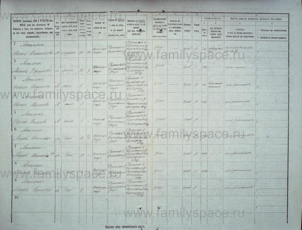 Поиск по фамилии - Первая всеобщая перепись населения Российской империи 1897 года, Рязанская губерния, Зарайский уезд, страница 465