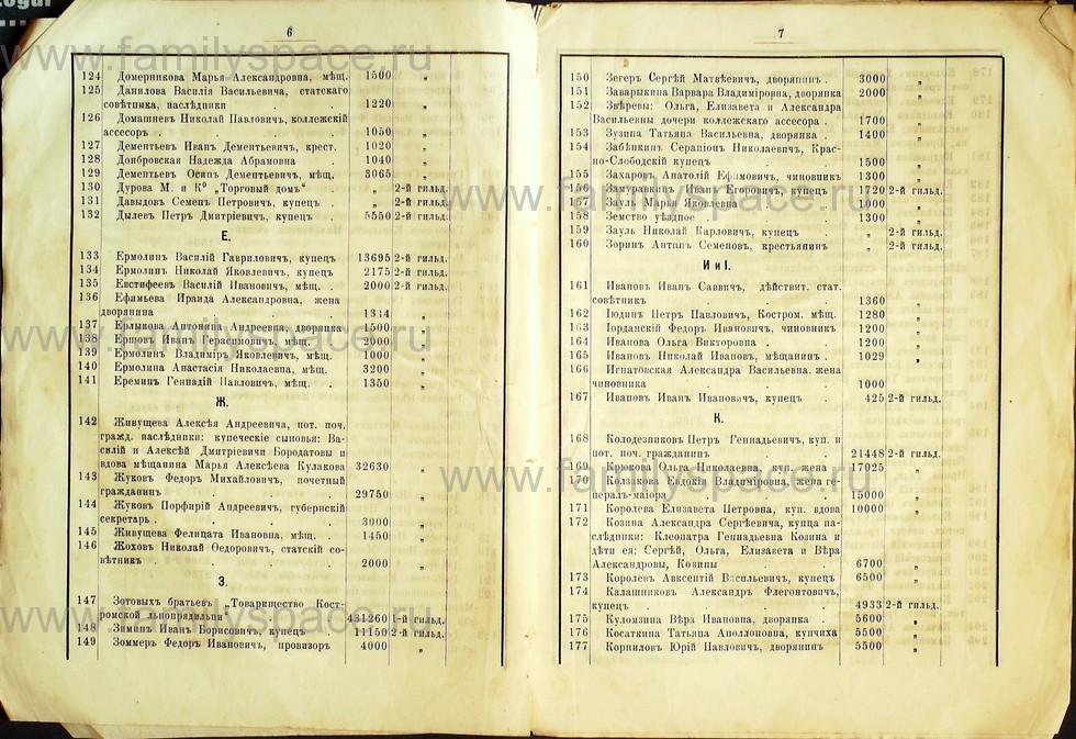 Поиск по фамилии - Список лиц, занимающих квартиры в домах частных владельцев г. Кострома 1895 г, страница 14