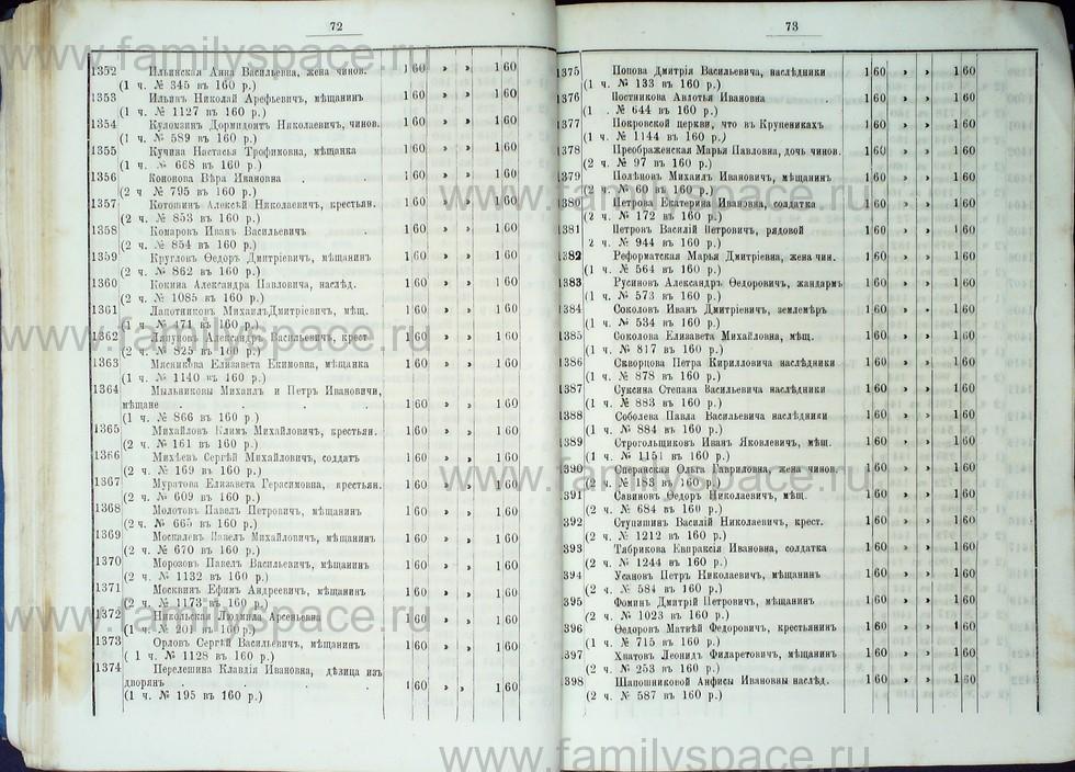 Поиск по фамилии - Список лиц, имеющих право голоса на выборах в гласные Костромской городской думы с 1887 по 1891 г , страница 45