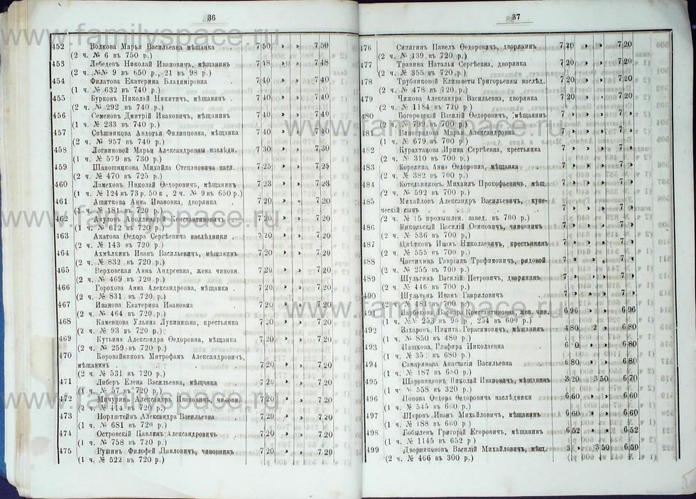 Поиск по фамилии - Список лиц, имеющих право голоса на выборах в гласные Костромской городской думы с 1887 по 1891 г , страница 27