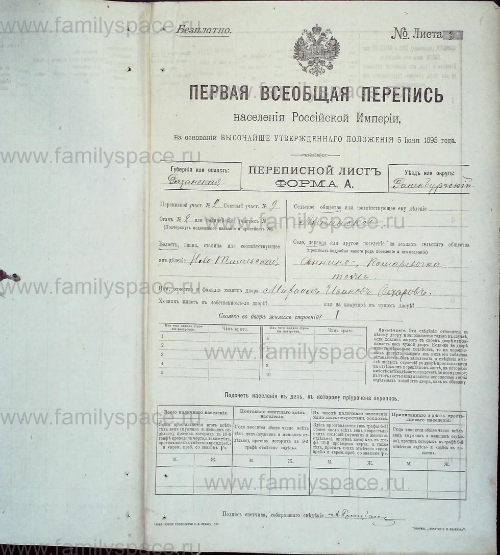 Поиск по фамилии - Первая всеобщая перепись населения Российской империи 1897 года, Рязанская губерния, Раненбургский уезд, страница 1